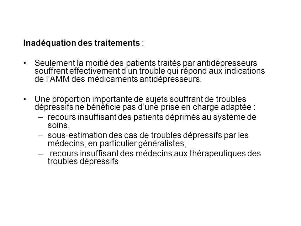 Inadéquation des traitements :