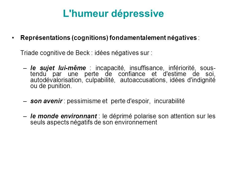 L humeur dépressive Représentations (cognitions) fondamentalement négatives : Triade cognitive de Beck : idées négatives sur :
