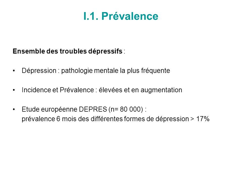 I.1. Prévalence Ensemble des troubles dépressifs :