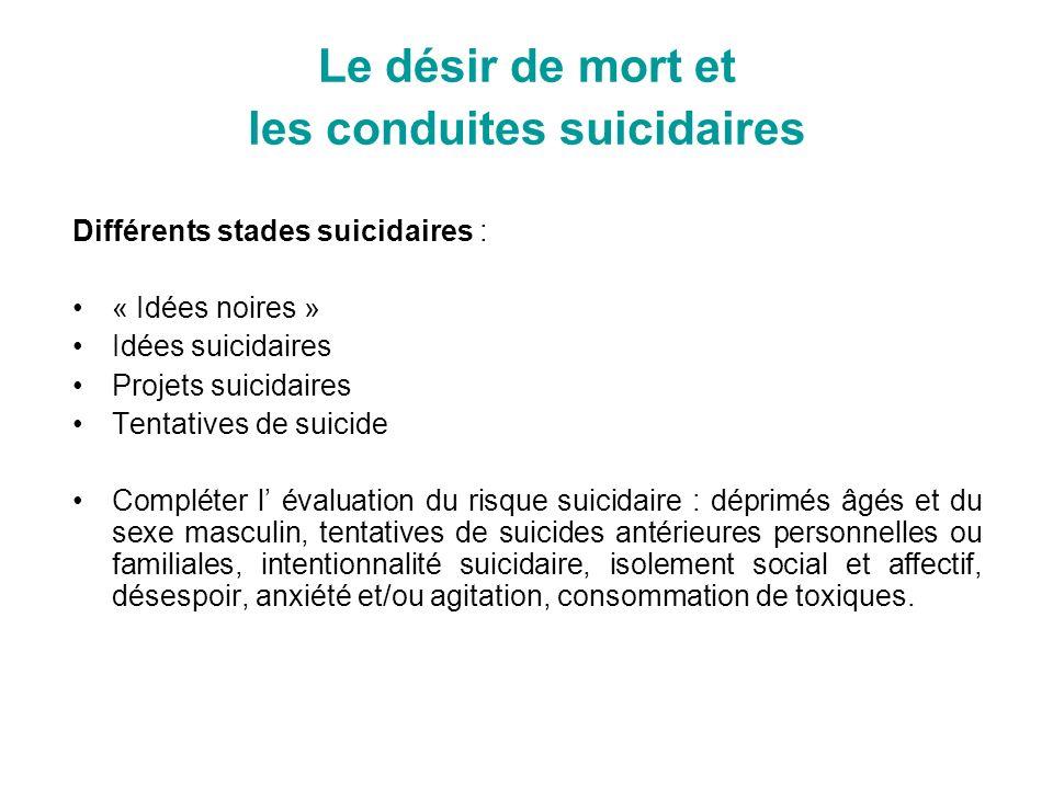 Le désir de mort et les conduites suicidaires