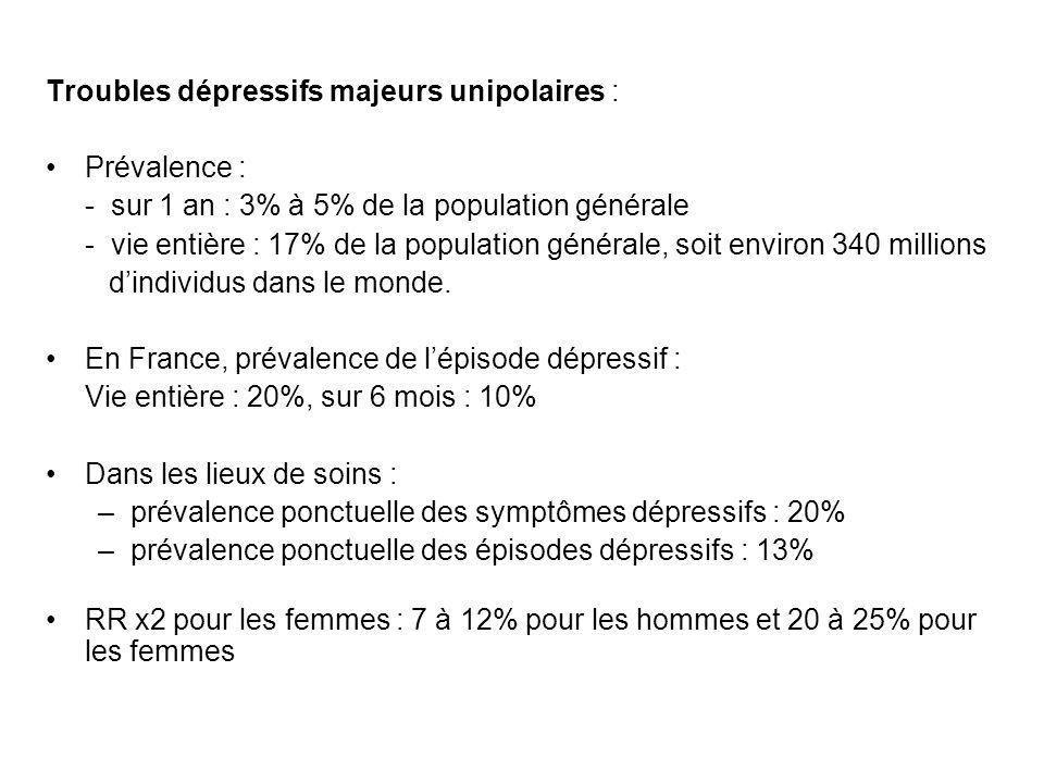 Troubles dépressifs majeurs unipolaires :