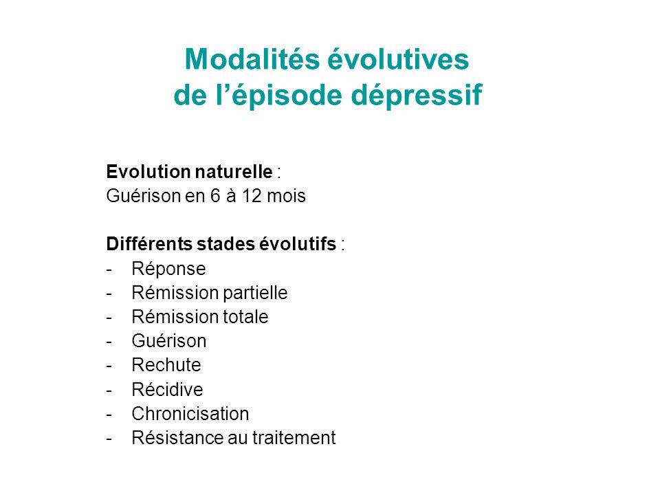 Modalités évolutives de l'épisode dépressif