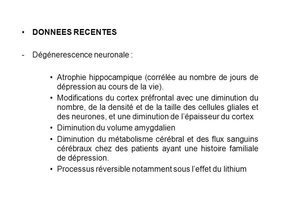 DONNEES RECENTES - Dégénerescence neuronale : Atrophie hippocampique (corrélée au nombre de jours de dépression au cours de la vie).