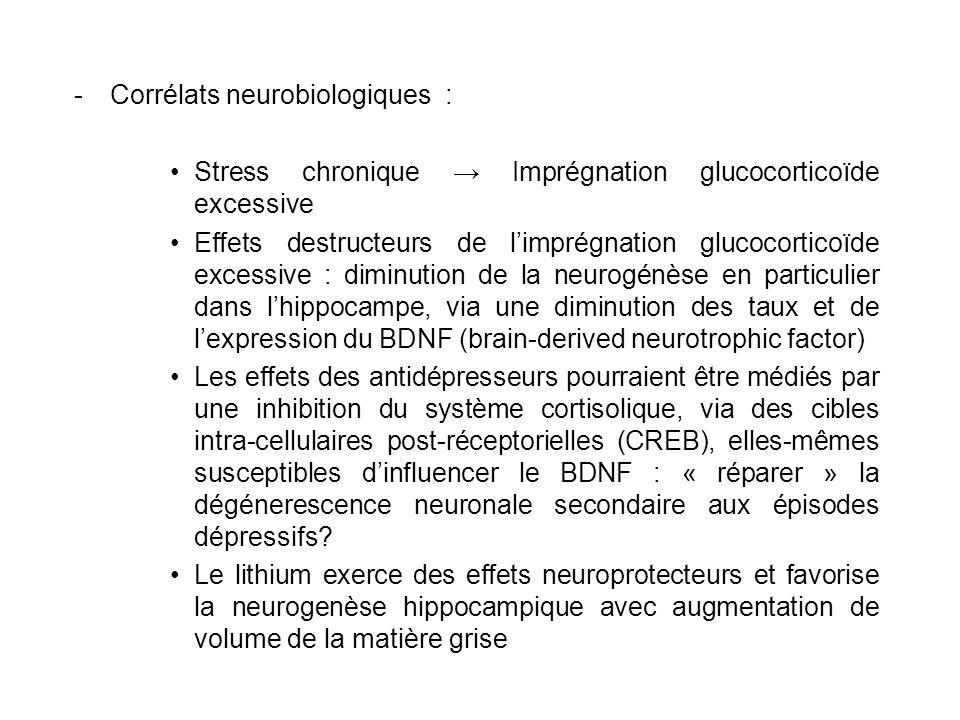 Corrélats neurobiologiques :
