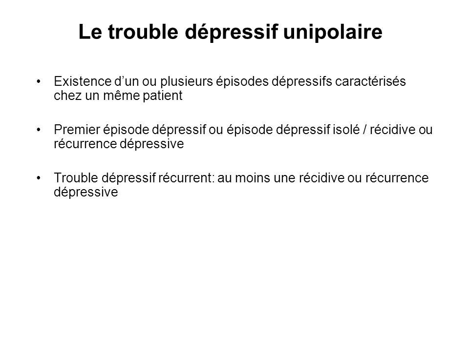 Le trouble dépressif unipolaire