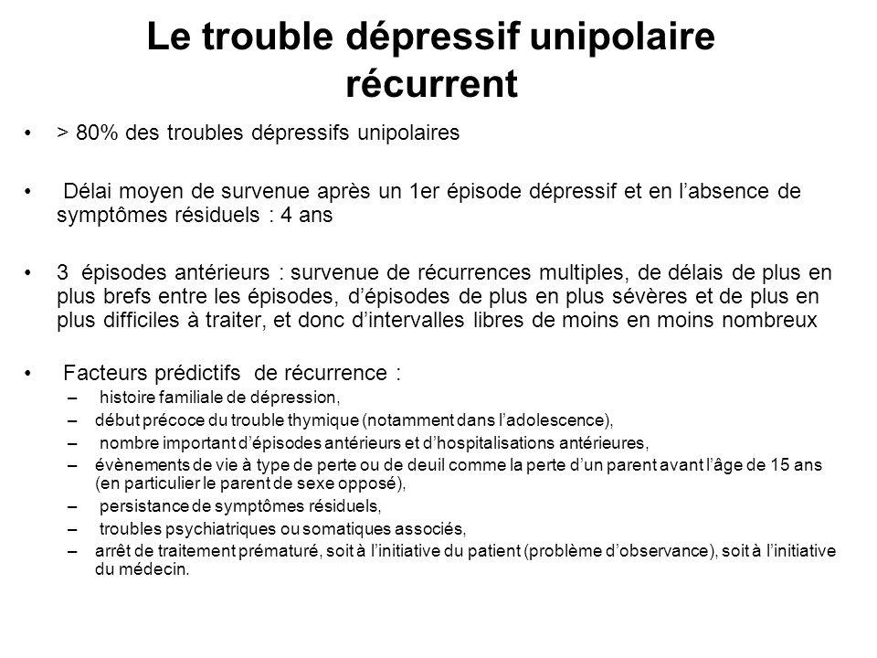 Le trouble dépressif unipolaire récurrent