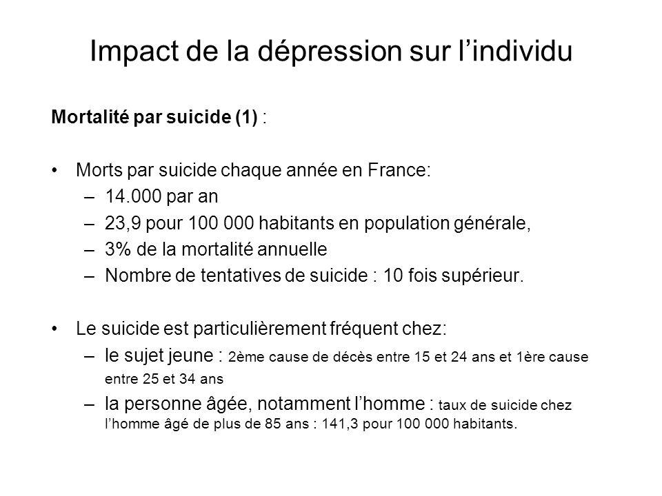 Impact de la dépression sur l'individu