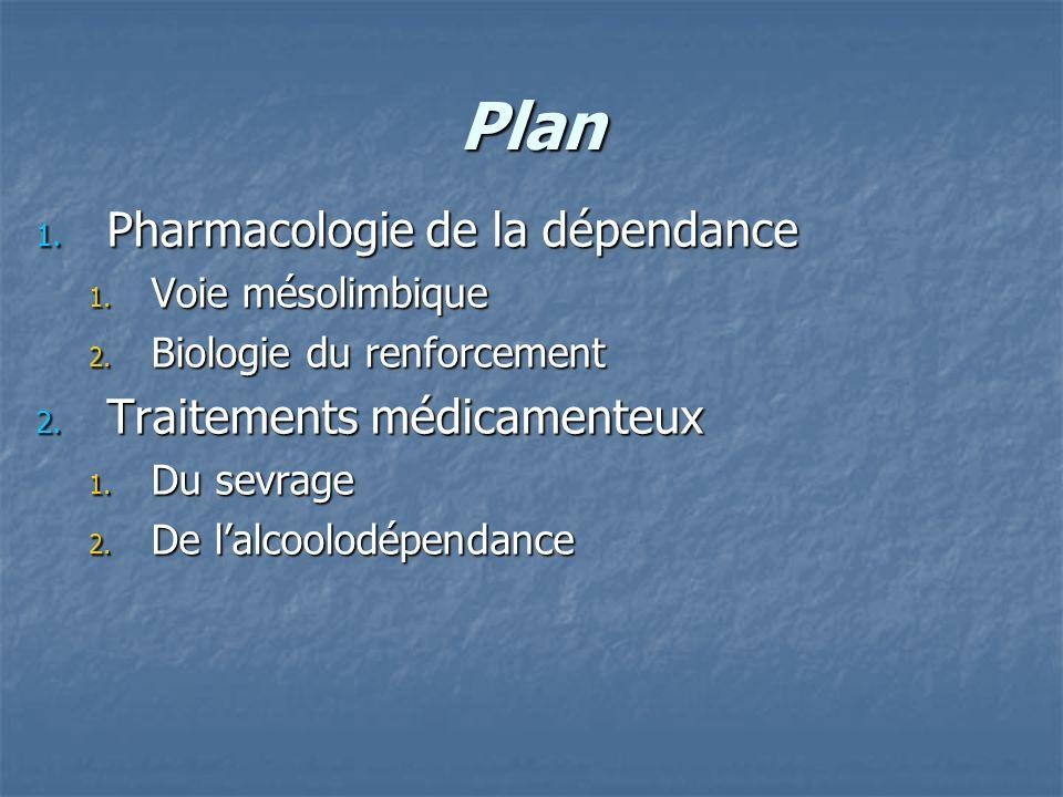 Plan Pharmacologie de la dépendance Traitements médicamenteux
