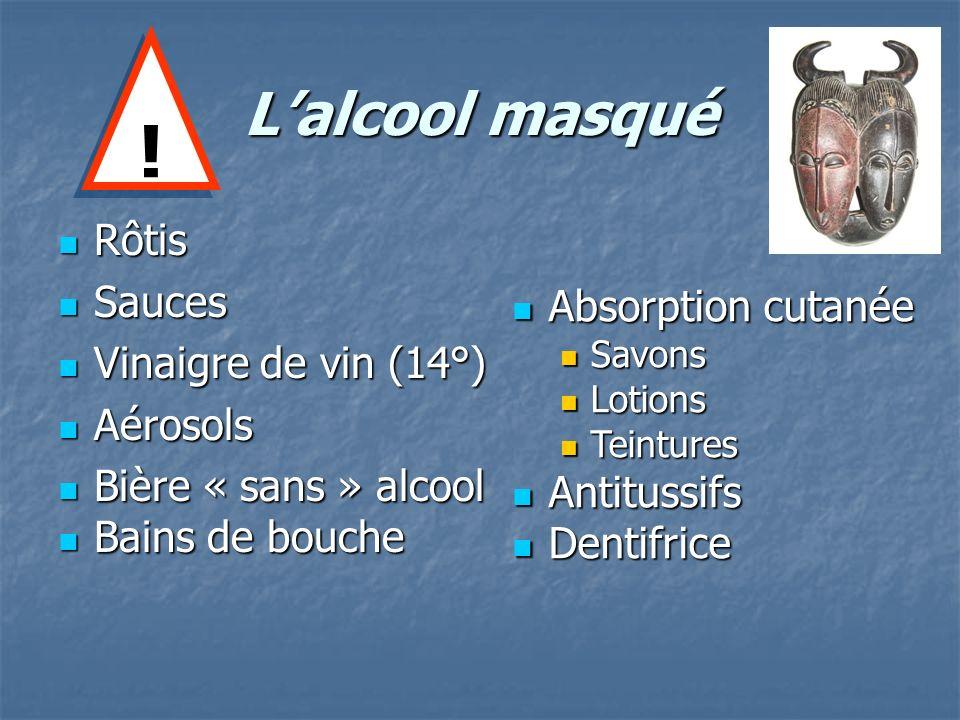 ! L'alcool masqué Rôtis Sauces Vinaigre de vin (14°)
