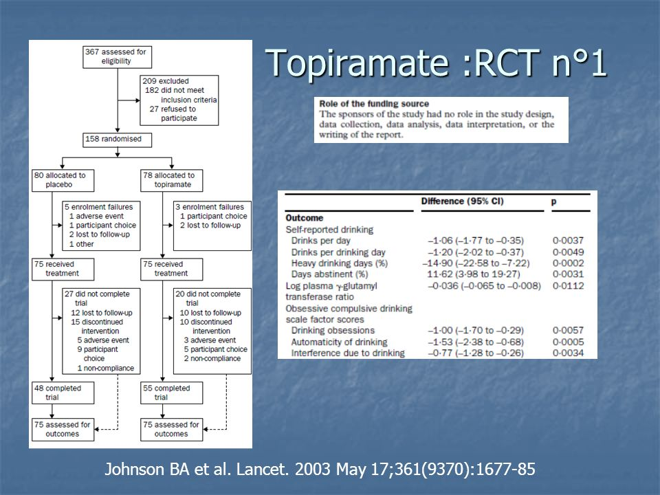 Topiramate :RCT n°1 Johnson BA et al. Lancet. 2003 May 17;361(9370):1677-85