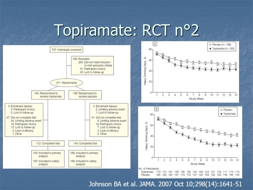 Topiramate: RCT n°2 Johnson BA et al. JAMA. 2007 Oct 10;298(14):1641-51