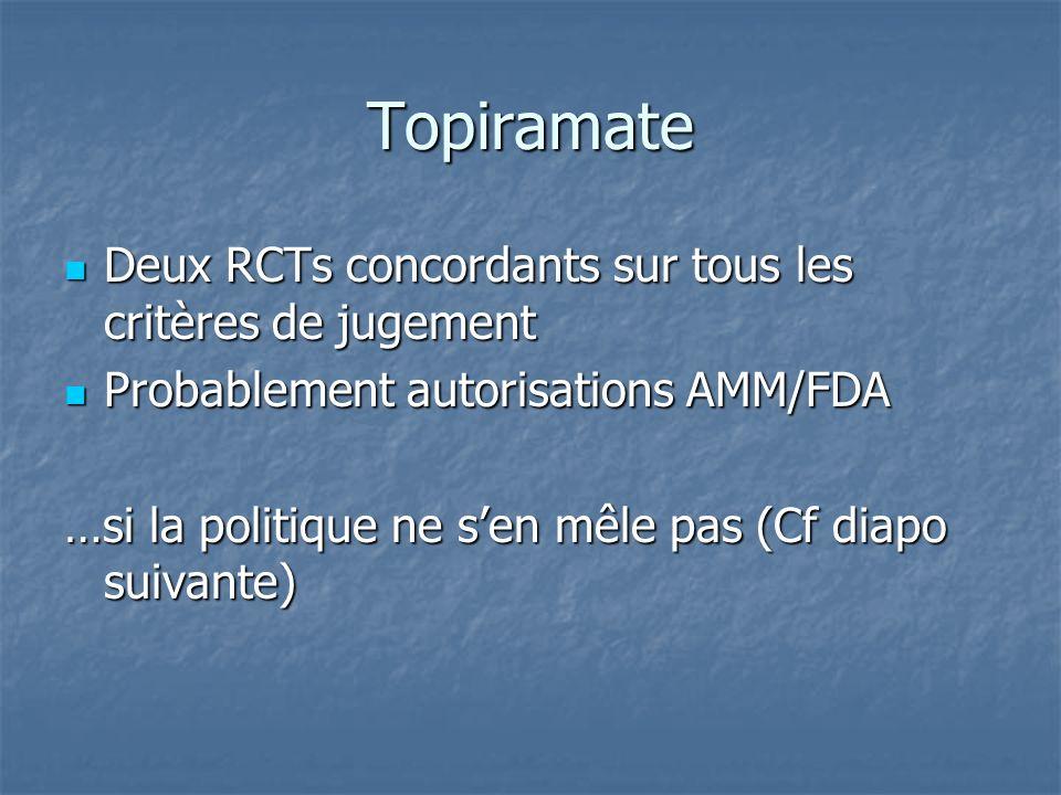 Topiramate Deux RCTs concordants sur tous les critères de jugement