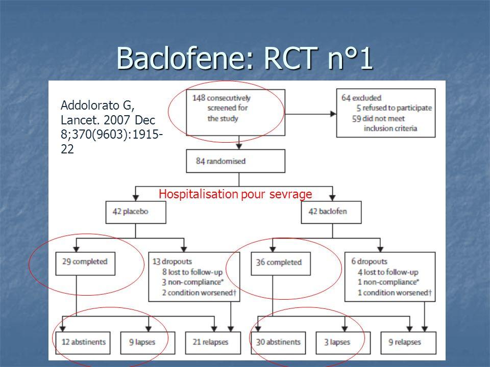 Baclofene: RCT n°1 Addolorato G, Lancet. 2007 Dec 8;370(9603):1915-22