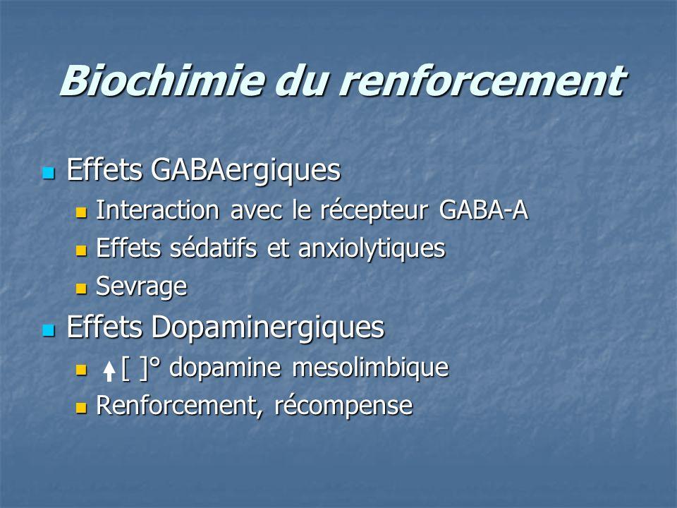 Biochimie du renforcement