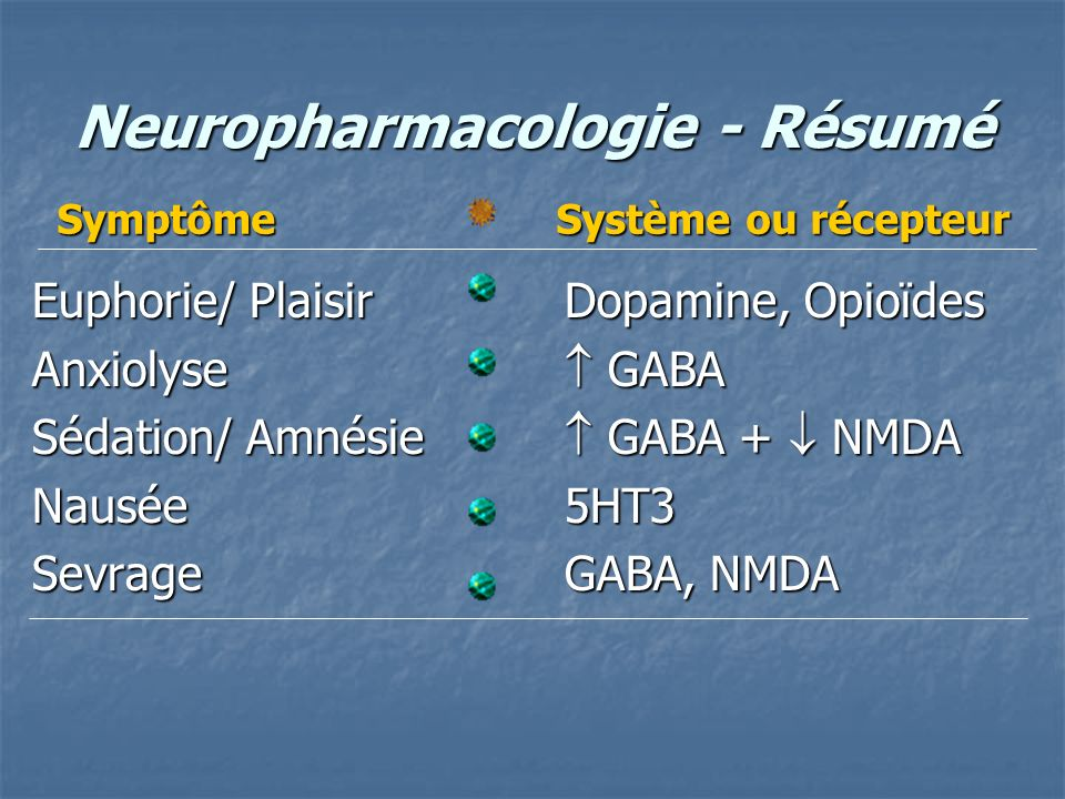 Neuropharmacologie - Résumé