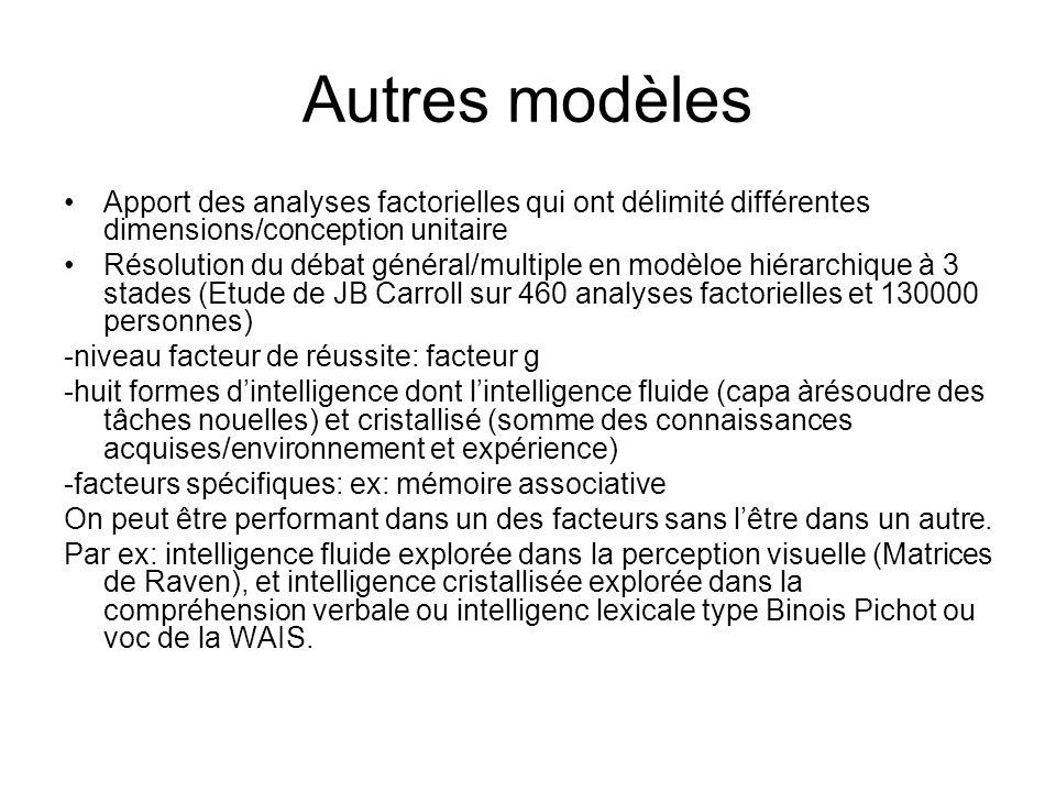 Autres modèles Apport des analyses factorielles qui ont délimité différentes dimensions/conception unitaire.