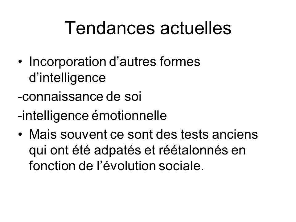 Tendances actuelles Incorporation d'autres formes d'intelligence