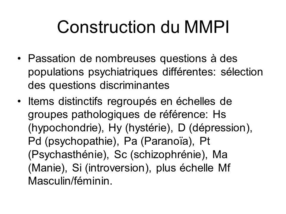 Construction du MMPI Passation de nombreuses questions à des populations psychiatriques différentes: sélection des questions discriminantes.