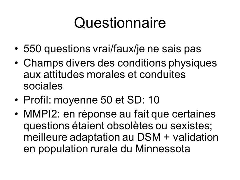 Questionnaire 550 questions vrai/faux/je ne sais pas