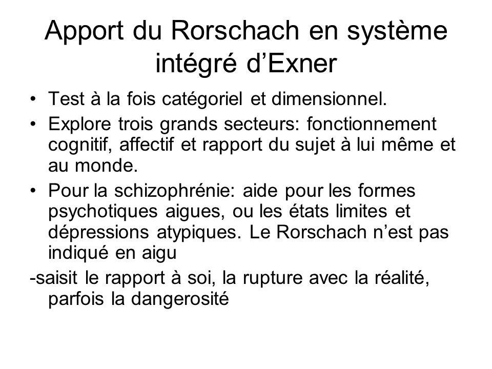 Apport du Rorschach en système intégré d'Exner