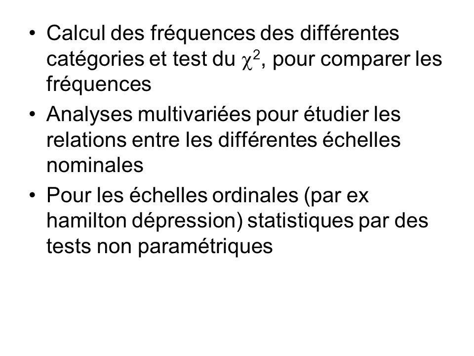 Calcul des fréquences des différentes catégories et test du 2, pour comparer les fréquences