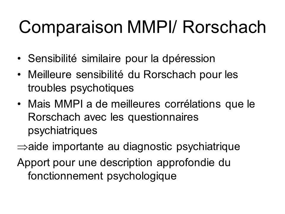 Comparaison MMPI/ Rorschach