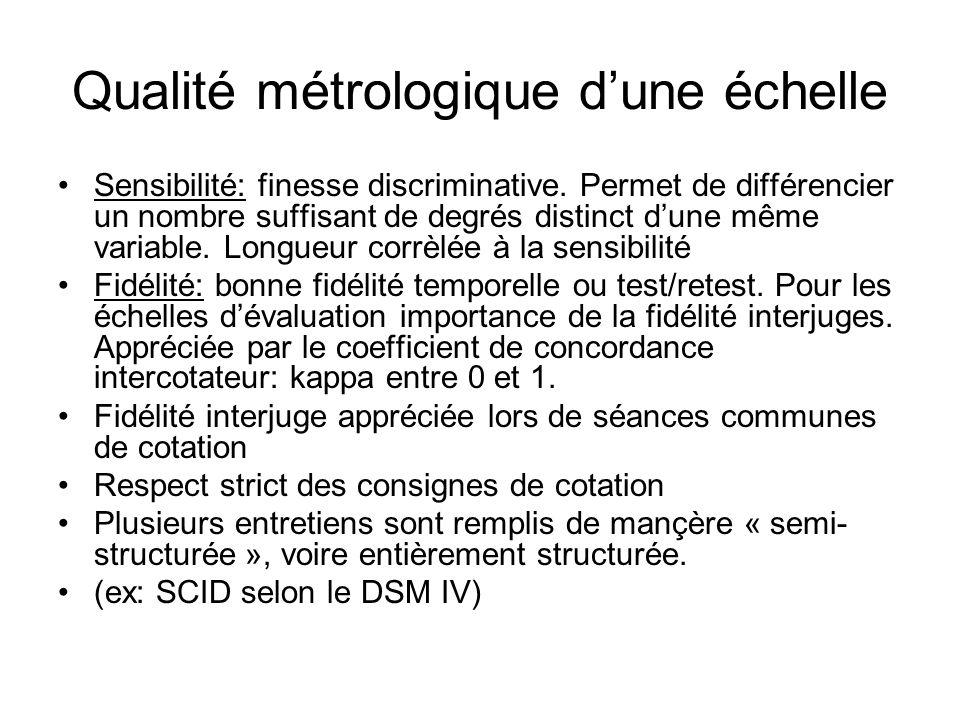 Qualité métrologique d'une échelle