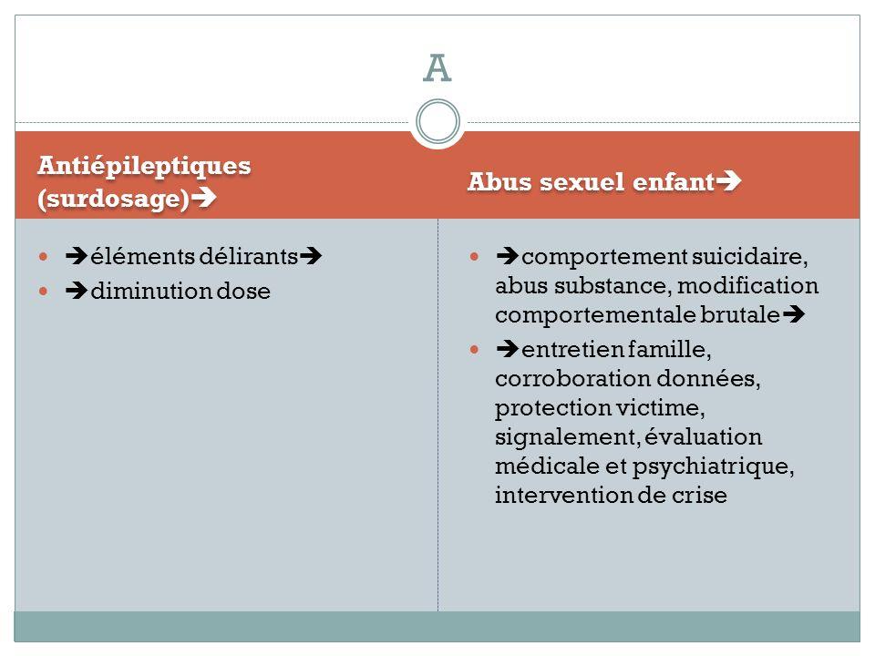 A Antiépileptiques (surdosage) Abus sexuel enfant