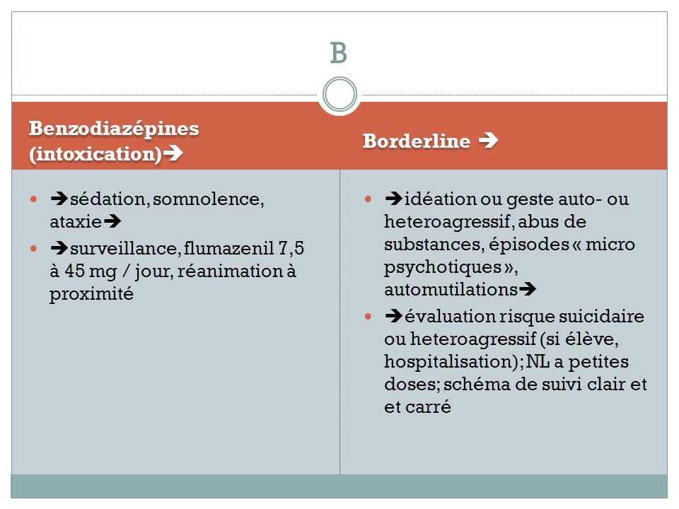 B Benzodiazépines (intoxication) Borderline 