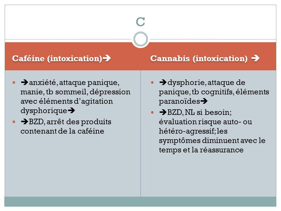 C Caféine (intoxication) Cannabis (intoxication) 
