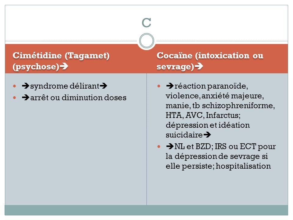 C Cimétidine (Tagamet) (psychose) Cocaïne (intoxication ou sevrage)