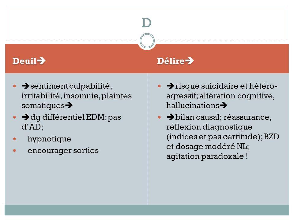 D Deuil Délire sentiment culpabilité, irritabilité, insomnie, plaintes somatiques dg différentiel EDM; pas d'AD;