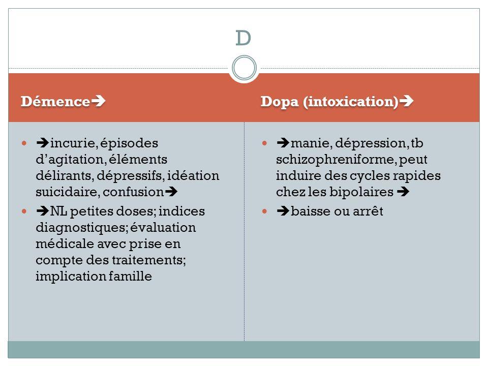 D Démence Dopa (intoxication)