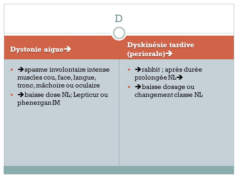 D Dyskinésie tardive (periorale) Dystonie aigue