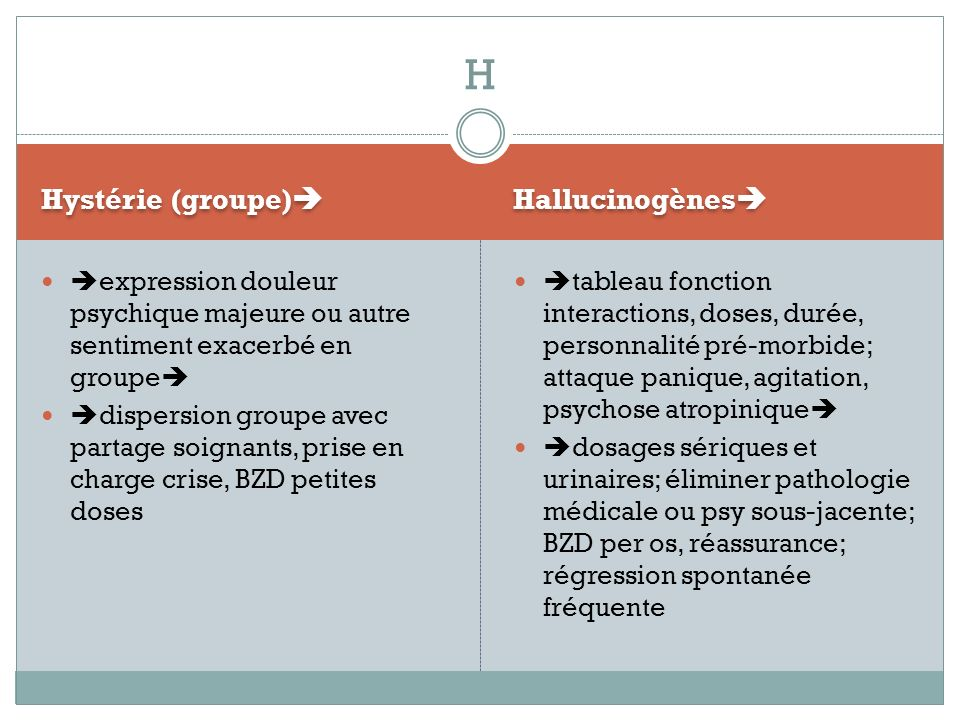 H Hystérie (groupe) Hallucinogènes