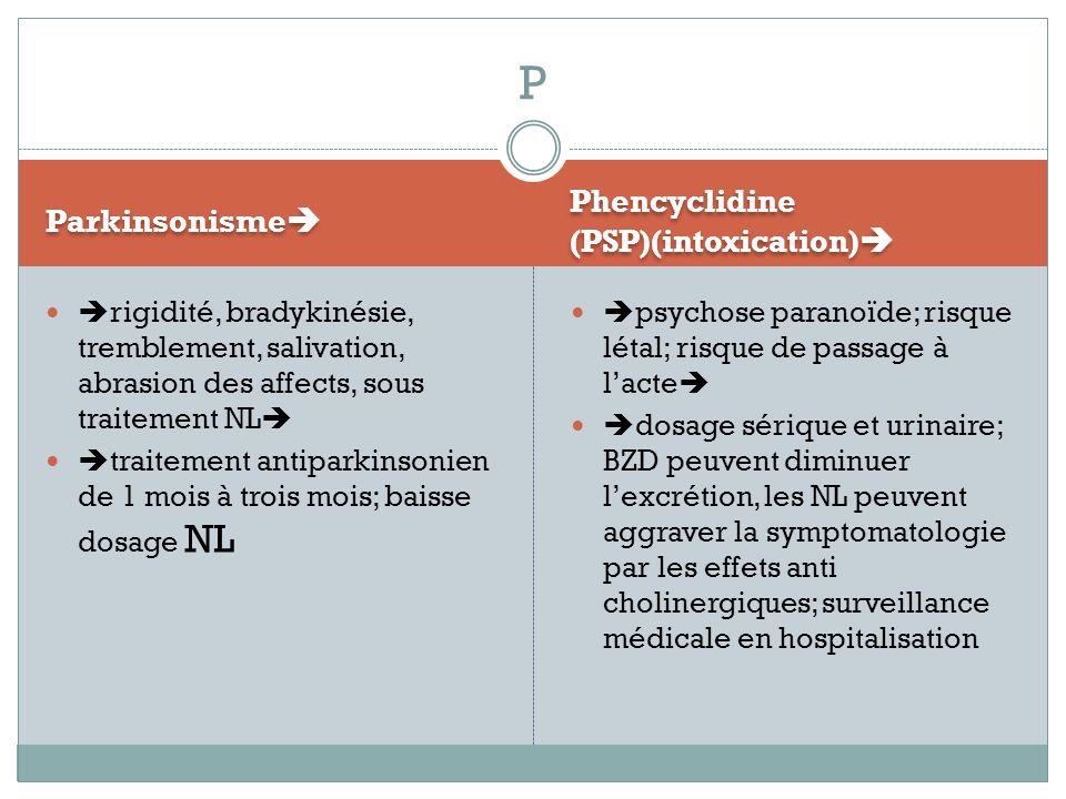 P Phencyclidine (PSP)(intoxication) Parkinsonisme