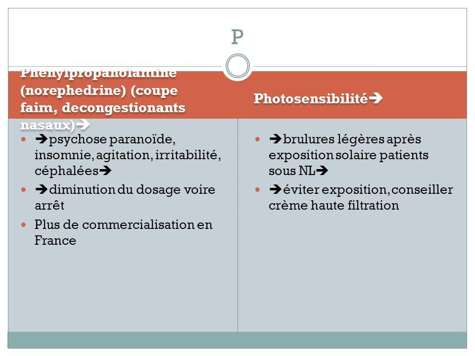 P Phenylpropanolamine (norephedrine) (coupe faim, decongestionants nasaux) Photosensibilité