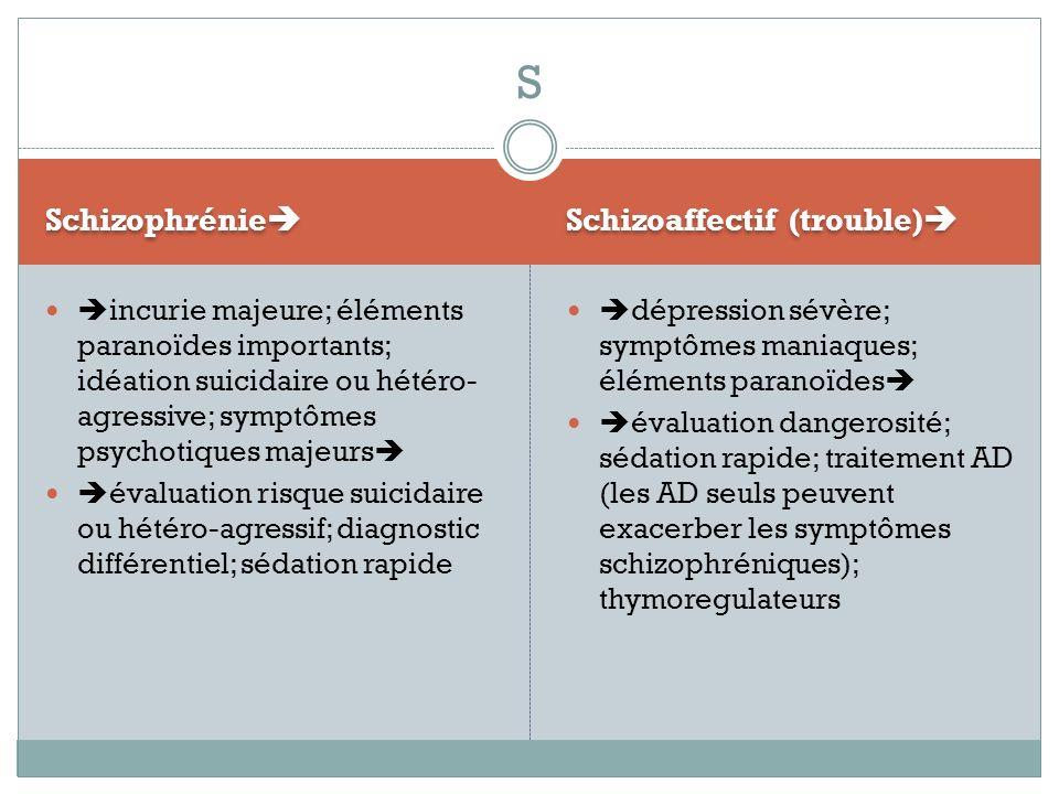 S Schizophrénie Schizoaffectif (trouble)