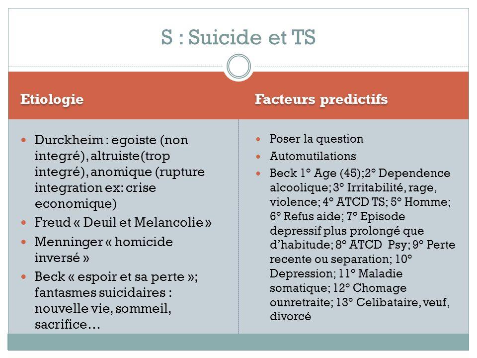 S : Suicide et TS Etiologie Facteurs predictifs