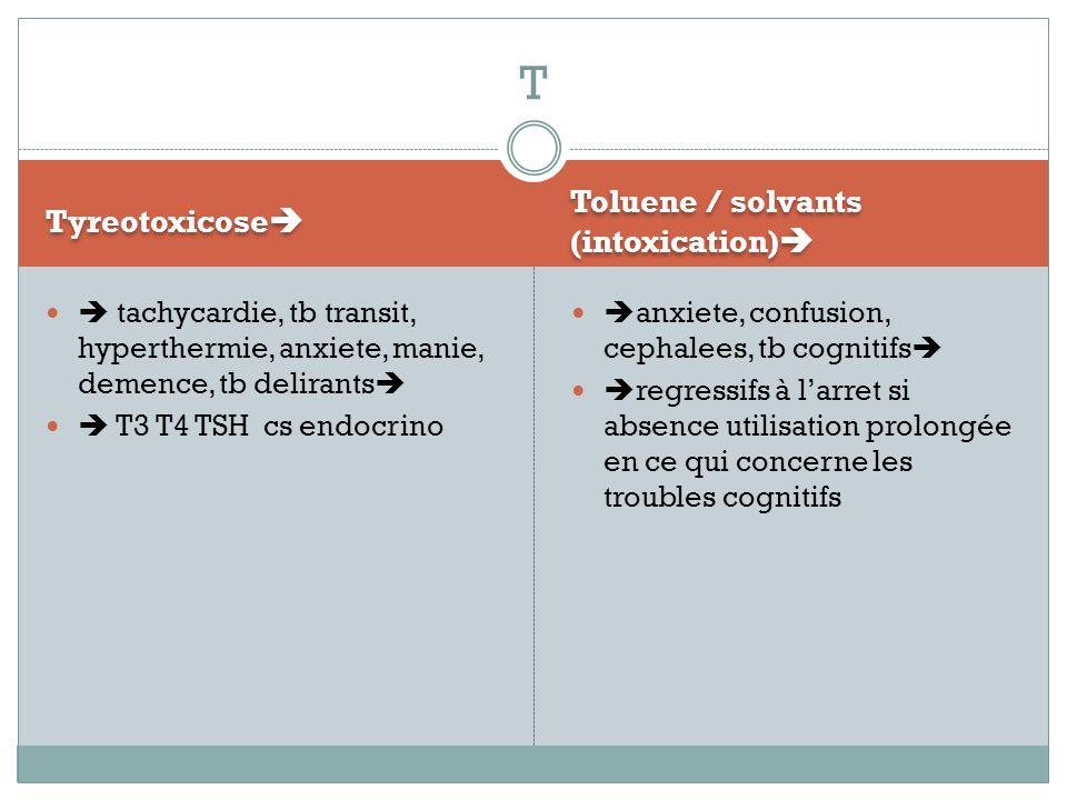 T Toluene / solvants (intoxication) Tyreotoxicose