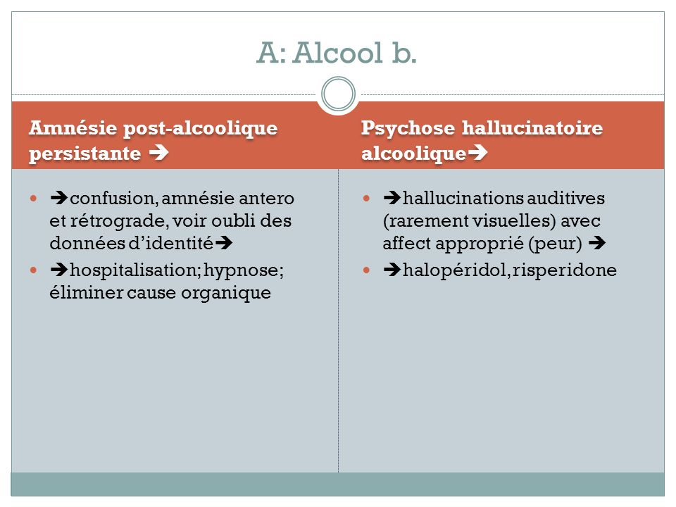 A: Alcool b. Amnésie post-alcoolique persistante 
