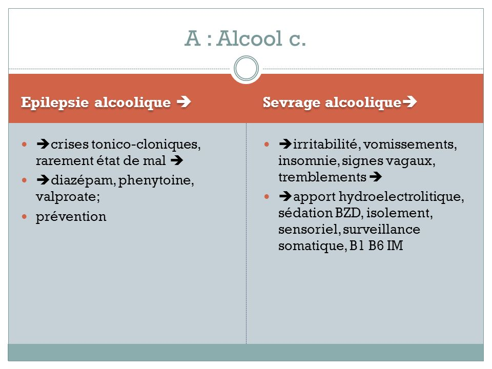 A : Alcool c. Epilepsie alcoolique  Sevrage alcoolique