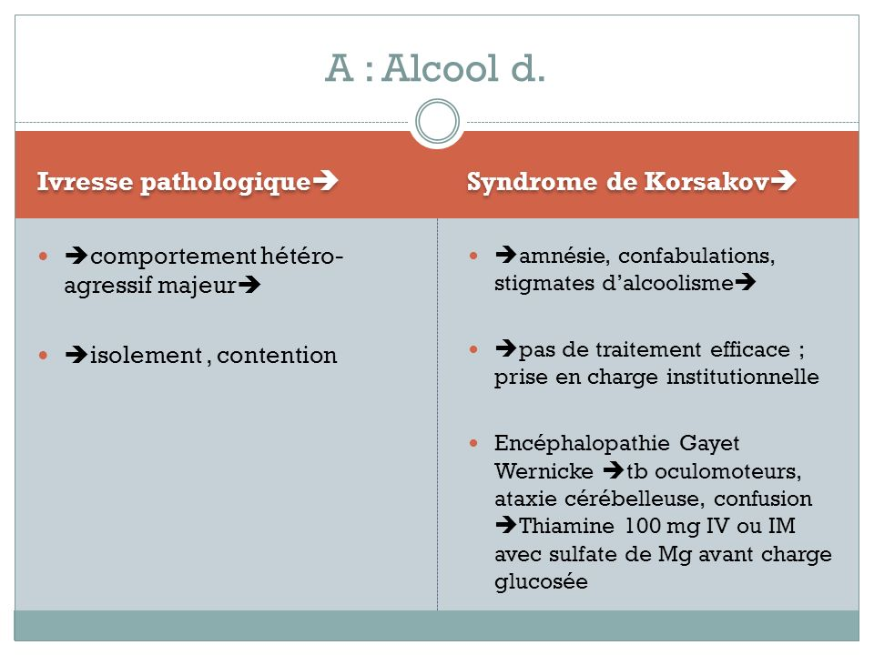 A : Alcool d. Ivresse pathologique Syndrome de Korsakov