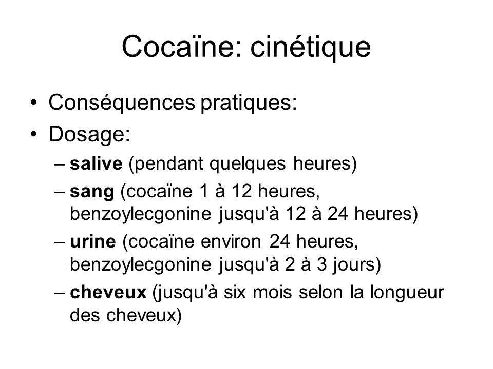 Cocaïne: cinétique Conséquences pratiques: Dosage: