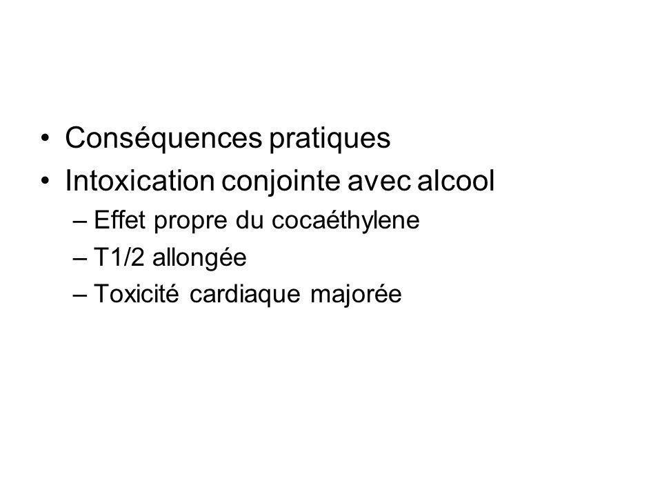 Conséquences pratiques Intoxication conjointe avec alcool