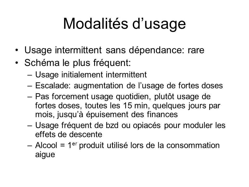 Modalités d'usage Usage intermittent sans dépendance: rare
