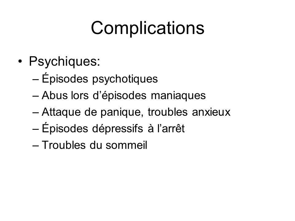 Complications Psychiques: Épisodes psychotiques