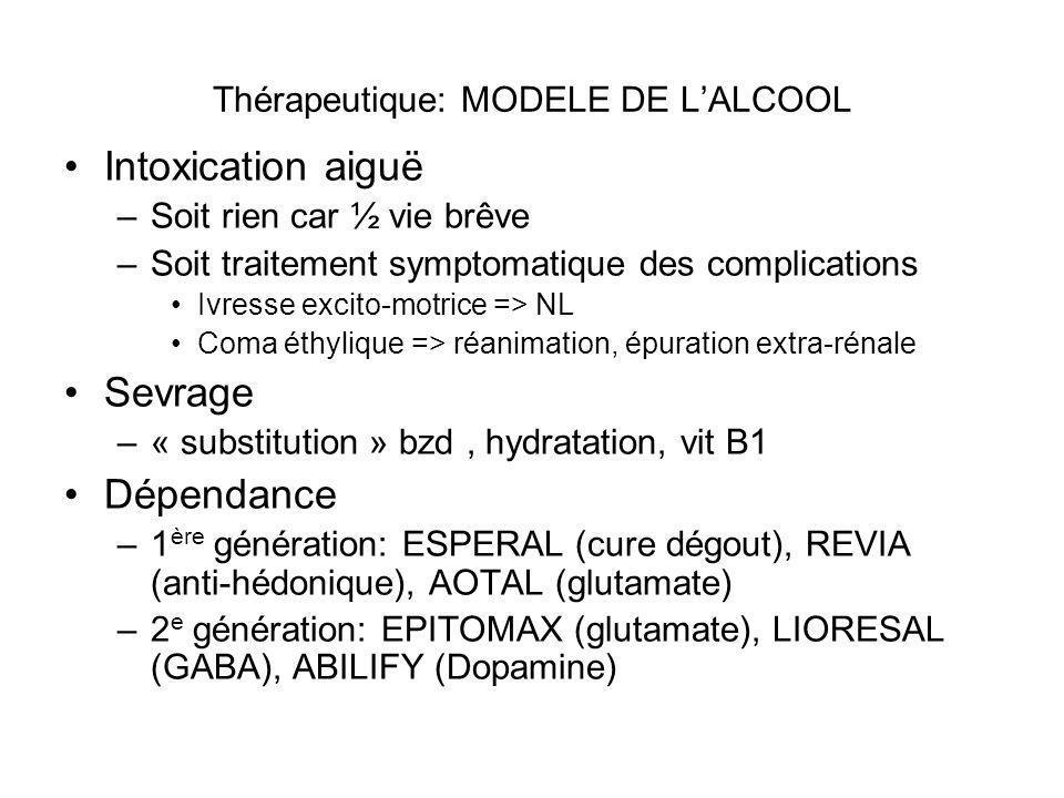 Thérapeutique: MODELE DE L'ALCOOL