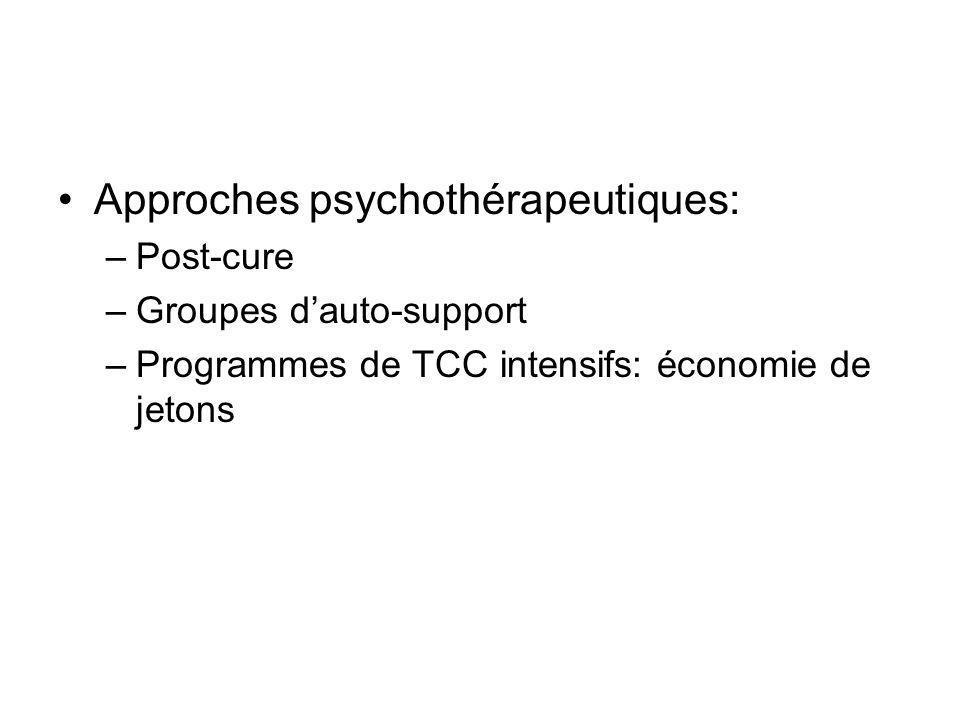 Approches psychothérapeutiques: