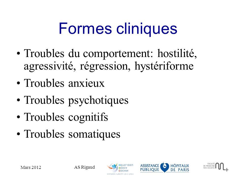 Formes cliniques Troubles du comportement: hostilité, agressivité, régression, hystériforme. Troubles anxieux.